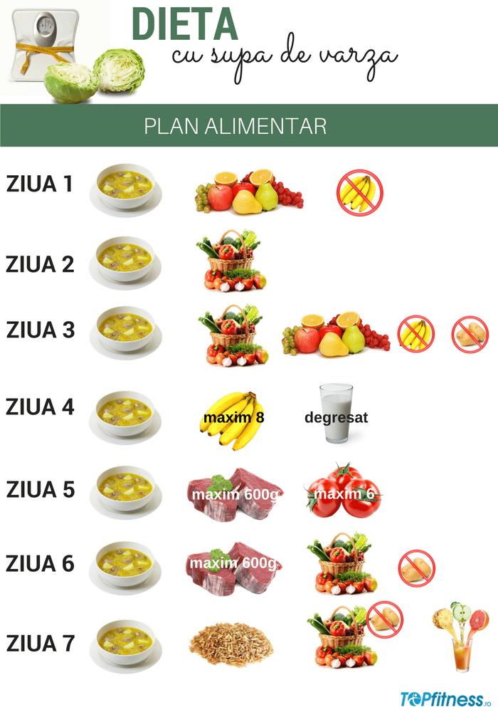 Dieta cu mere ce te scapă de 10 kg în 7 zile