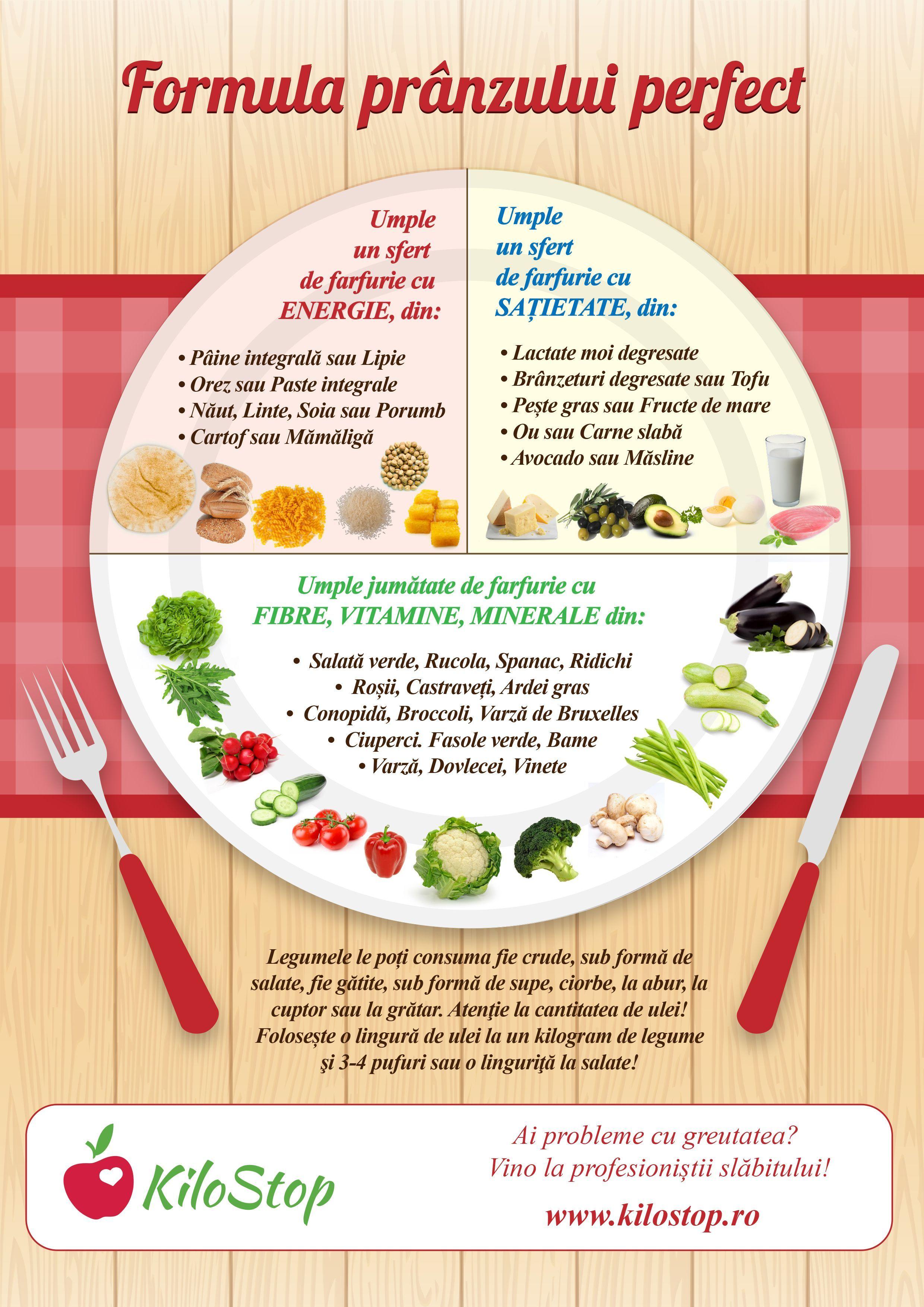 mese pentru a stimula pierderea în greutate