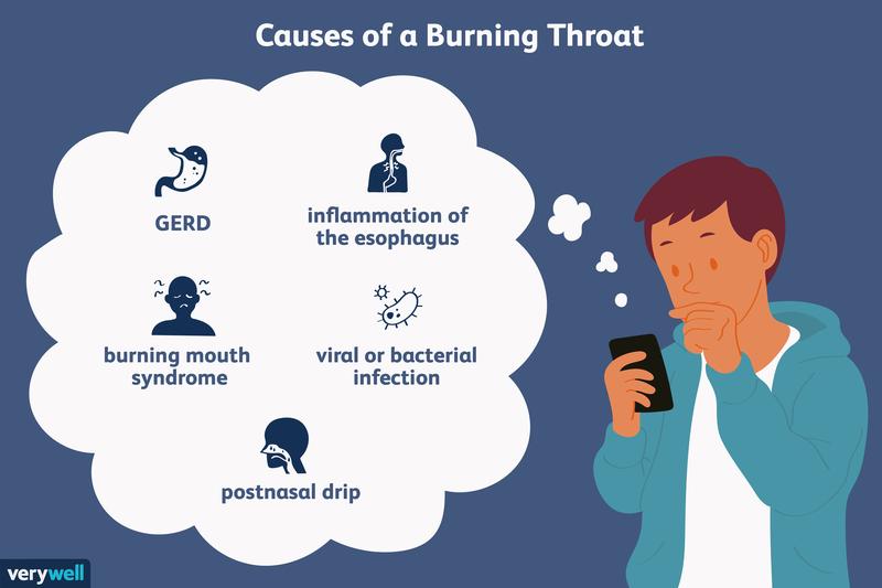 reflux cauzează pierderea în greutate arzătorul de grăsime arbonne