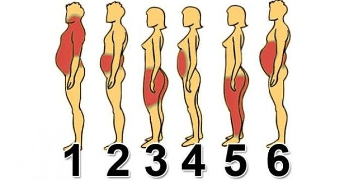 cele mai eficiente sfaturi pentru pierderea în greutate