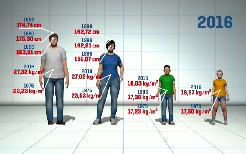 86 kg pierdere în greutate