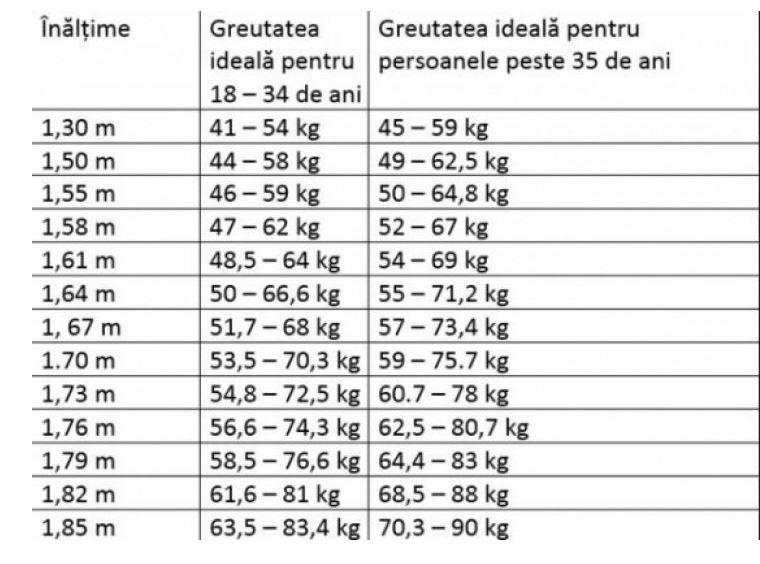 cum să pierdeți greutatea la 61 pierderea în greutate crește celulita