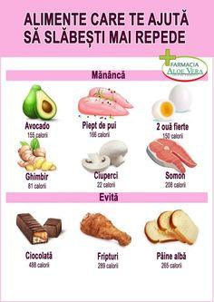 alunga grăsimile stimulează metabolismul rezultate în pierderea în greutate