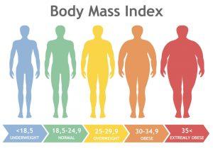 Obezitatea este o boala care trebuie tratata | radiomanea.ro