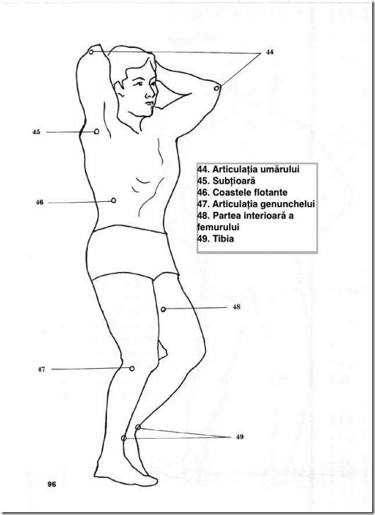 Corpul clar subțire