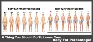 pierde 10 gbs de grăsime corporală 62 și nu pot pierde în greutate