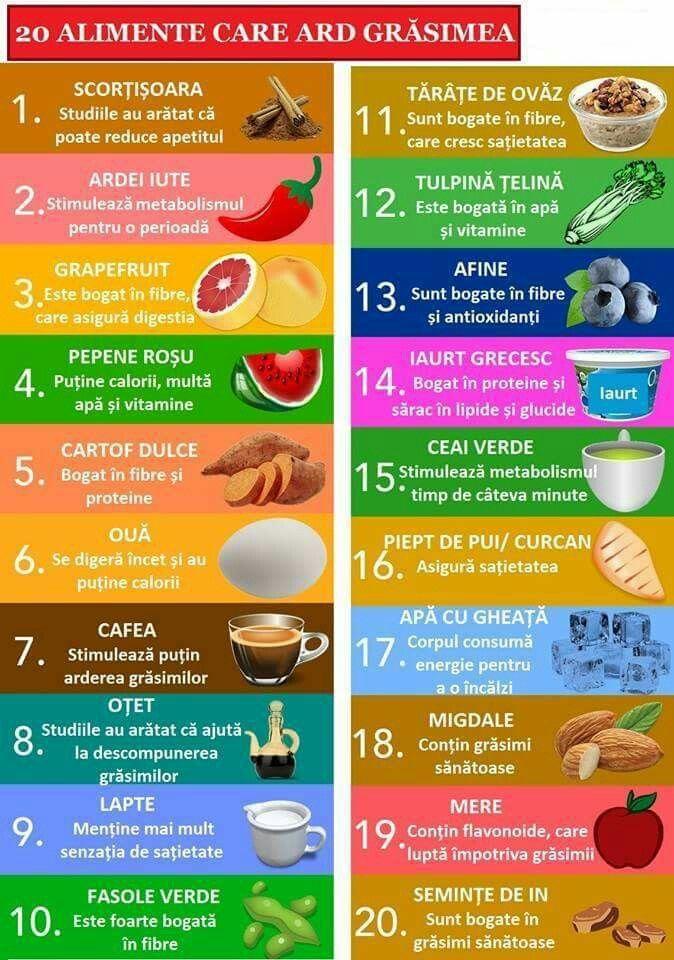 10 sfaturi care iti readuc metabolismul pe drumul cel bun