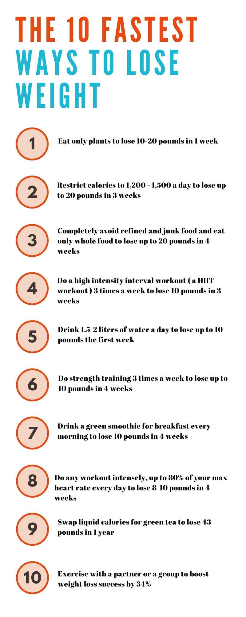 Cum să pierdeți rapid greutatea