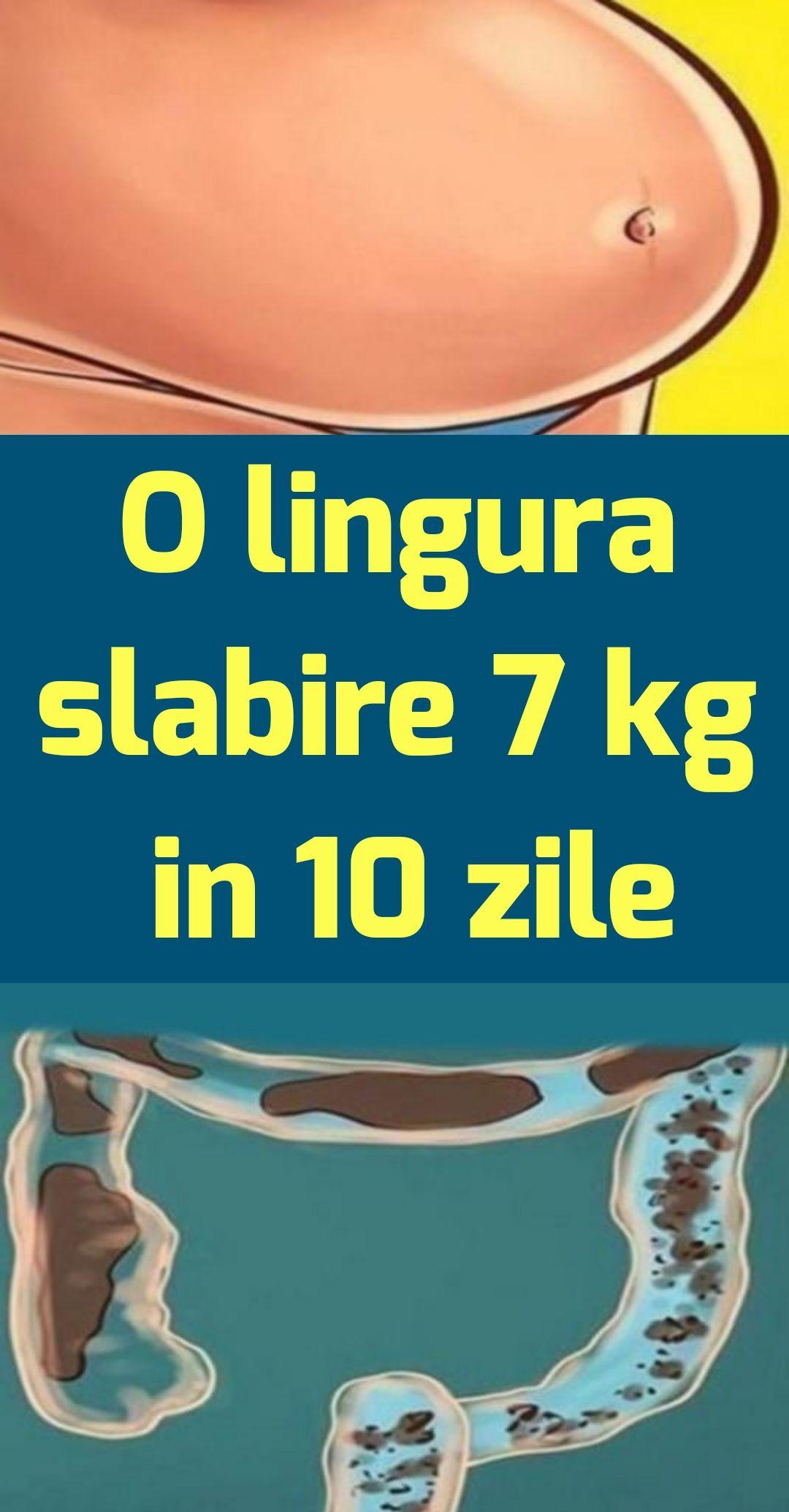 Regim de ingrasare, Ghid de pierdere în greutate nhs