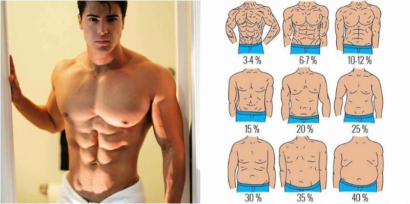 Tipul de corp pierde in greutate. Eu ce tip de corp am?