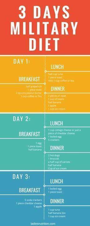 Pierderea în greutate ana o săptămână