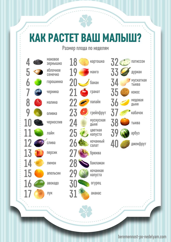 rezultatele provocărilor de scădere în greutate de 30 de zile)