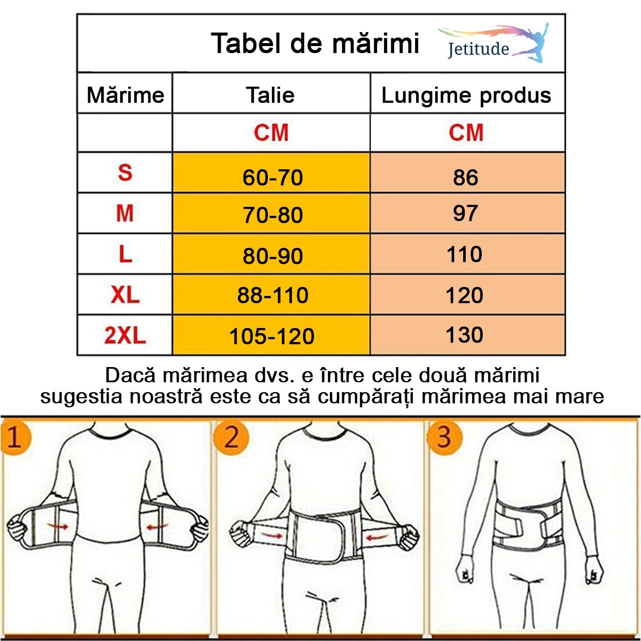 luptând să piardă în greutate cu ibs)