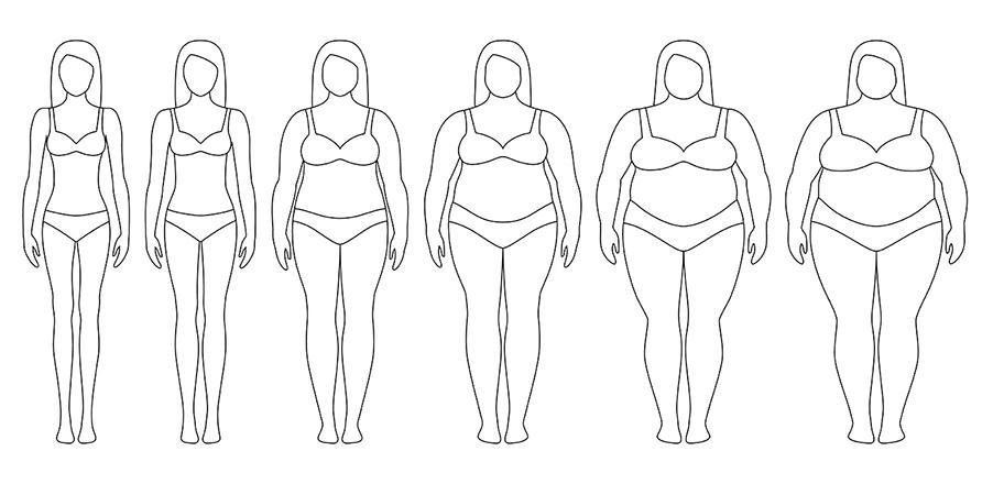 pierdere în greutate pentru femele obeze medician pierdere în greutate katy