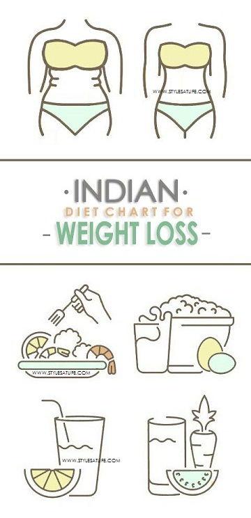 pierderea în greutate cu ghee