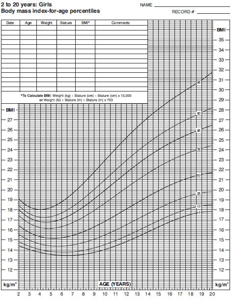 Scaderea in greutate in postul negru – cazuri detaliate – Postul negru