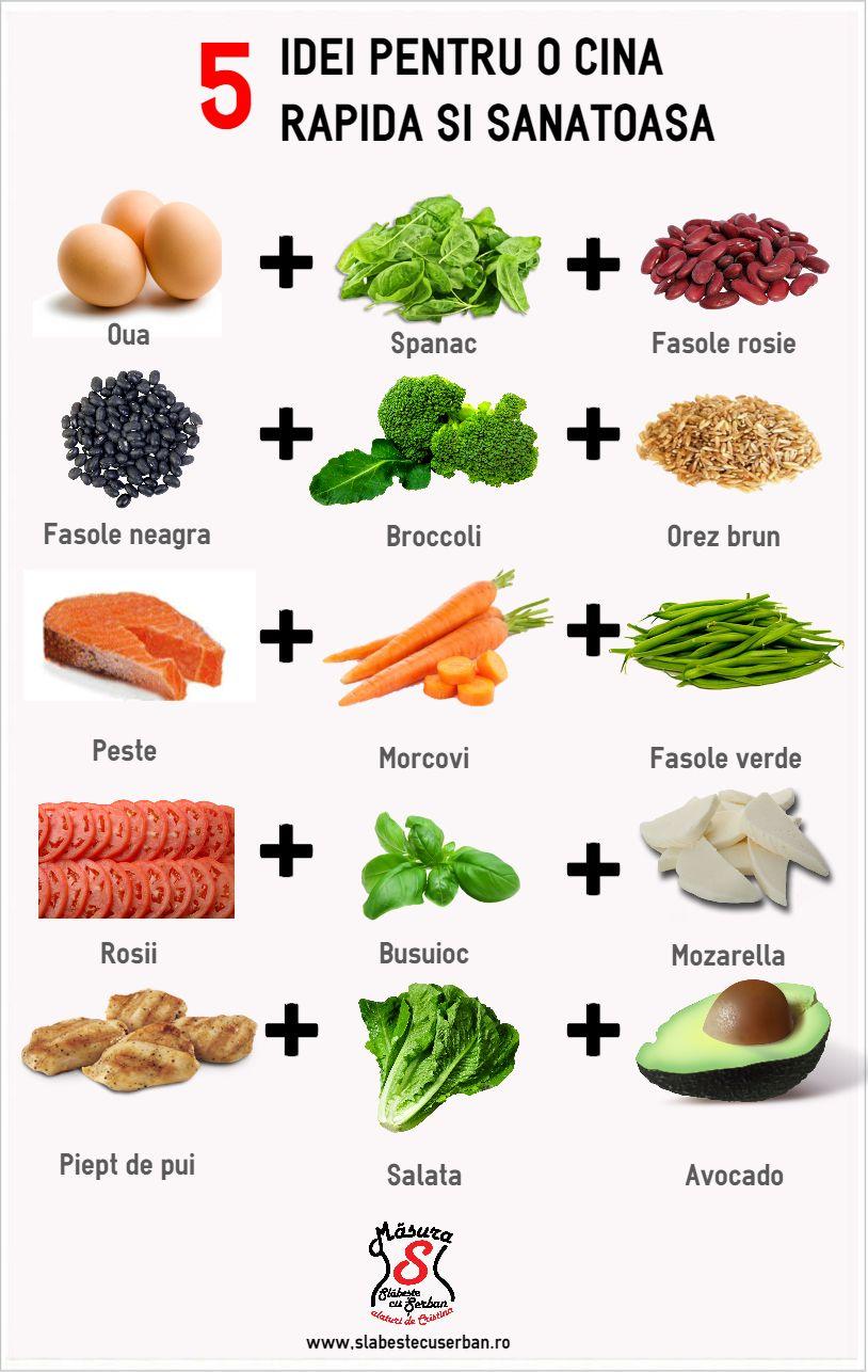 regim alimentar scadere in greutate
