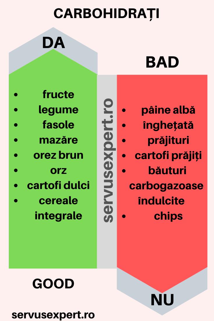 suplimentul pentru pierderea în greutate zantrex